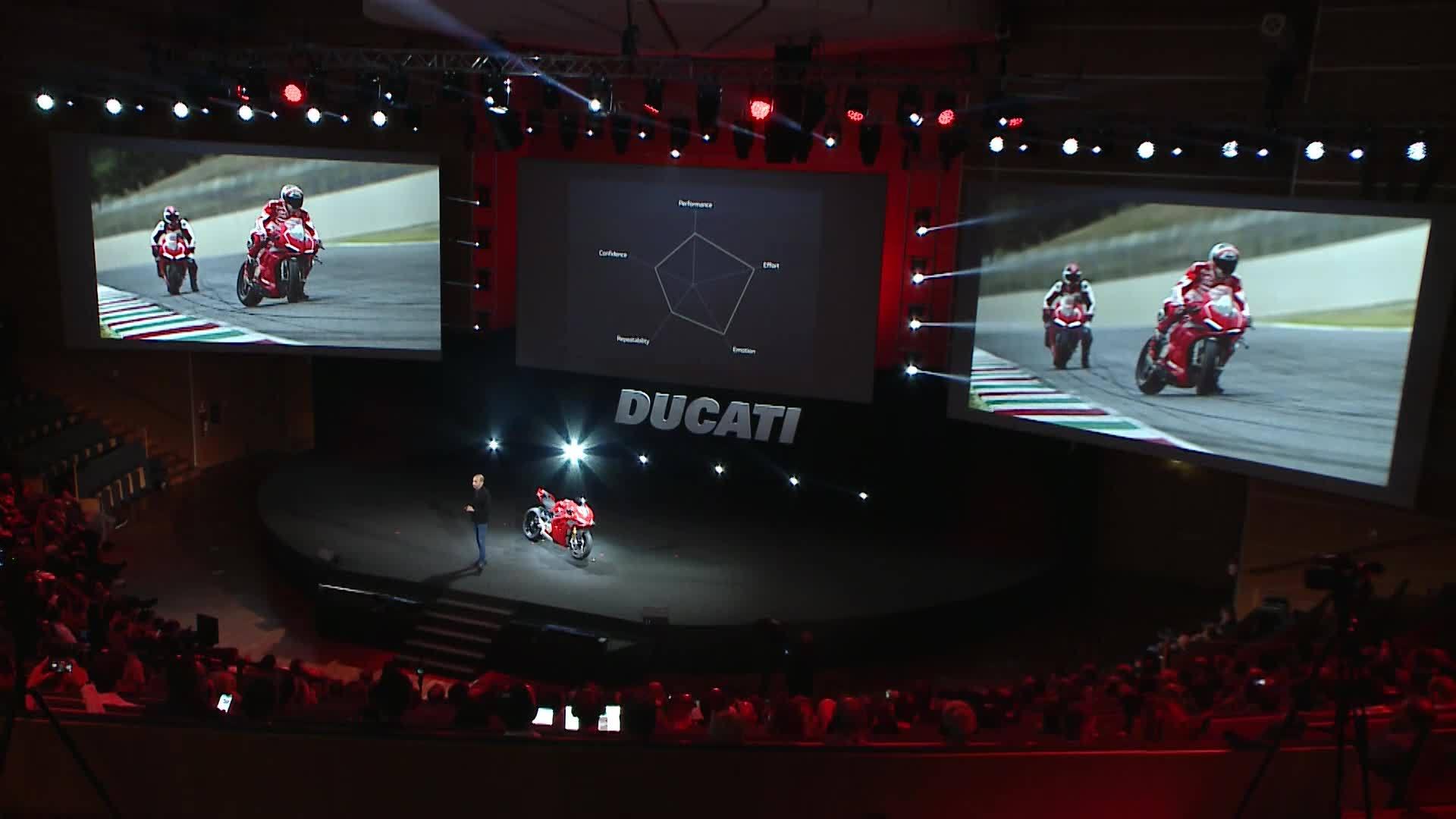 Recording: Ducati reveals model range of 2020
