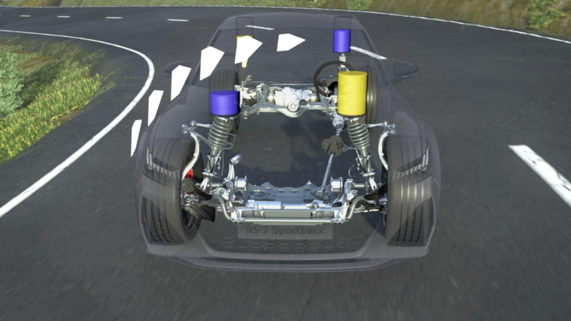 Animation: Audi RS 7 sportback – Dynamic Ride Control
